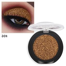 Best eyeshadow palette Cosmetics, Makeupstore Long Lasting D
